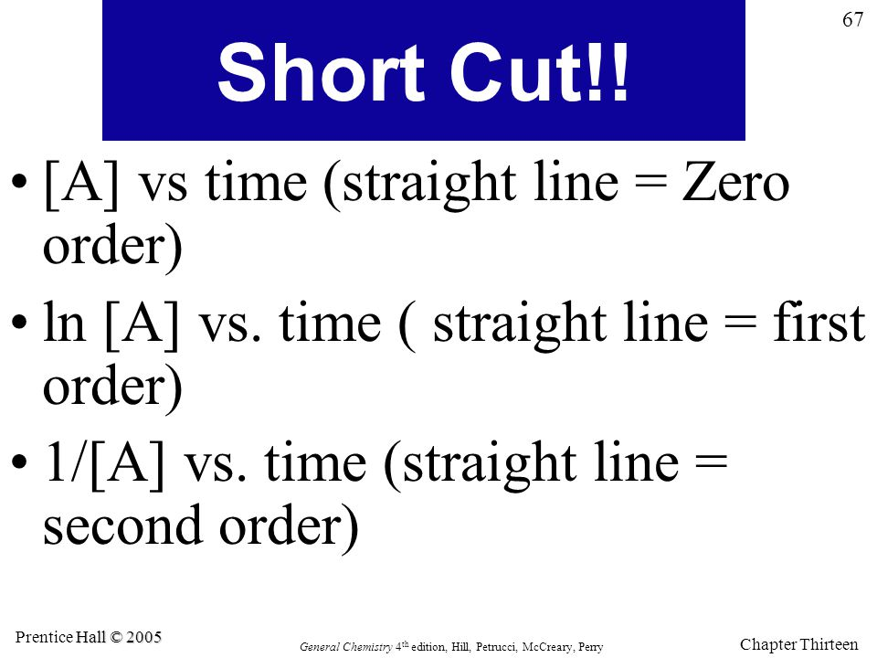 Short Cut!! [A] vs time (straight line = Zero order)